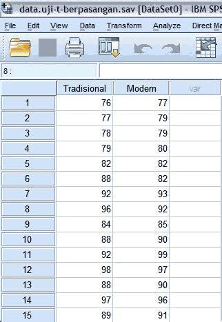 tutorial uji normalitas spss 16 tutorial spss uji t berpasangan 2 kelompok variabel