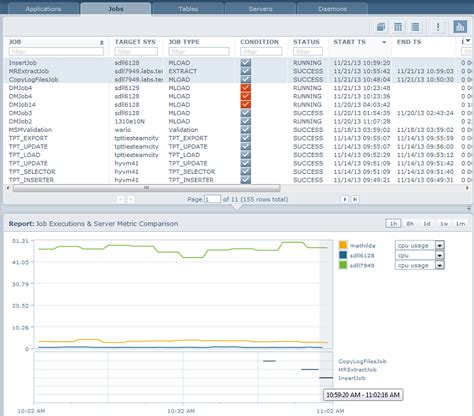 Etl Manager by Monitoring Etl Applications With Unity Ecosystem Manager Teradata Downloads