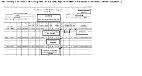 Medicare Credit Balance Form How To Complete Cms 838 Credit Balance Reports Cms 1500 Claim Form And Ub 04 Form
