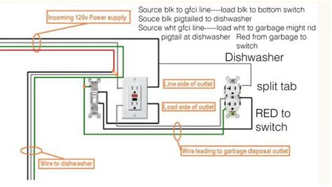 wiring garbage disposal switch diagram get free image