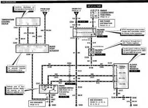wiring diagram for a fifth wheel cer wiring electrical diagram pictures
