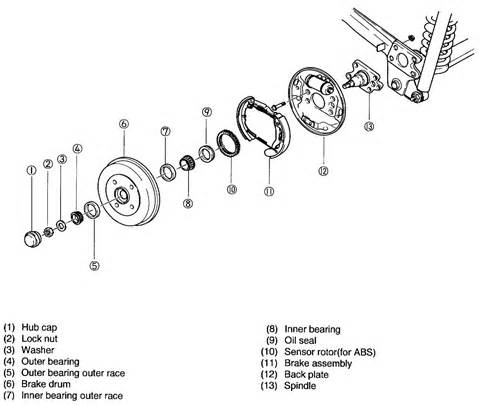 schematics for rear differential on 2006 kia sorento