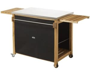 Console Bois 1737 by Eno Chariot Bois Et Inox Cmi With Fabriquer Chariot Plancha