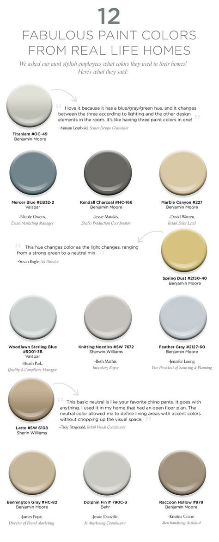 Interior paint color amp color palette ideas home bunch interior design ideas