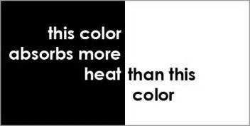 what color absorbs the most heat get it white roofs absorb less heat than colored