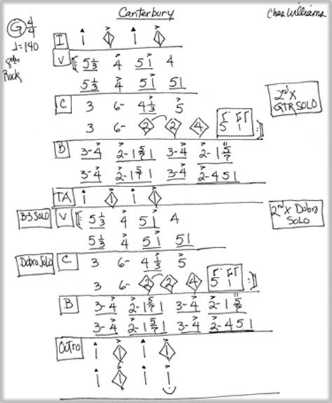 Collection of Sam Smiley Musicnashville Number Primer Country Chord ...