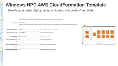 aws cloudformation templates cmp306 dynamic on demand windows hpc clusters on aws