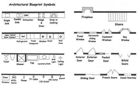 Blueprint Symbols blueprint symbols stair bath kitchen architectural