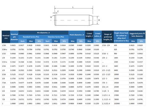Fictiv Cnc Machining Tolerances Technicals T Cnc