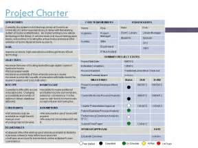 project charter template playbestonlinegames