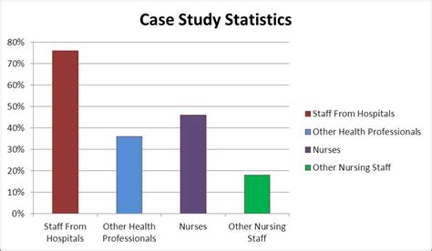 statistics tutorial online video e learning in safety training a successful case study