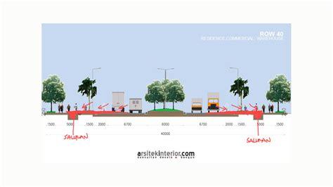tips melewati jalan banjir dari sudut jasa arsitek desain kota