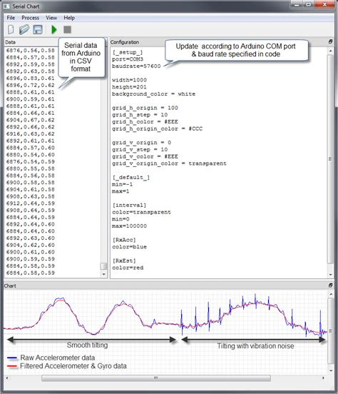 arduino code kalman filter arduino code for imu guide algorithm using a 5dof imu