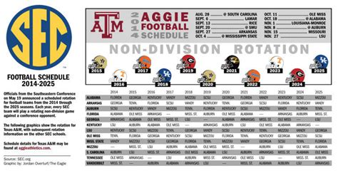 section 1 sports schedule sec football schedule driverlayer search engine