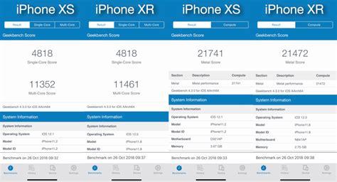 point iphone xr review  apple walks  fine   greatness venturebeat