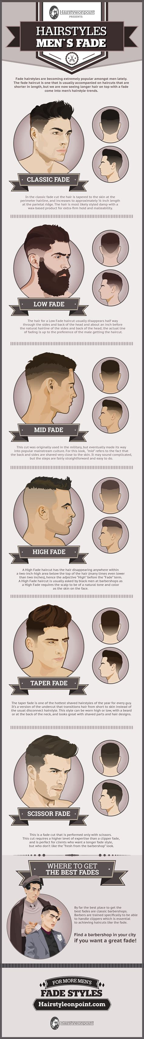 mens haircuts guide men s hairstyles a simple guide to popular and modern