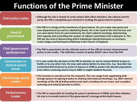 functions of the cabinet cabinet power over prime minister savae org