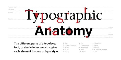 typography finial advance print graphics newsletter