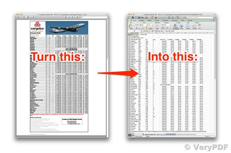 convert scanned pdf and image files to editable excel