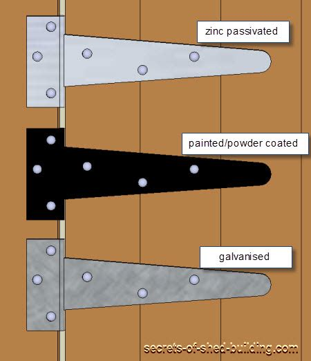 shed door hinges  complete guide