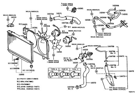 car engine manuals 2006 volkswagen passat parking system corolla diy 1998 toyota corolla ve 1zzfe zze110 radiator and water outlet parts exploded diagram
