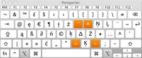 ui keyboard layout ui what does the orange keys mean in keyboard viewer