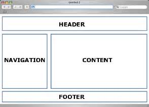 html page templates layout web page development best practices page layout