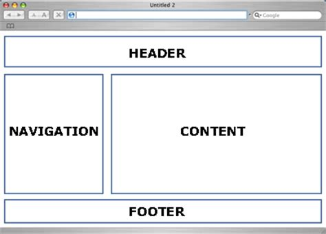 layout design in html page web page development best practices page layout