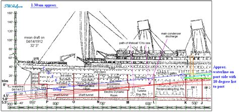 titanic diagram in this picture you can see a diagram of the titanic and