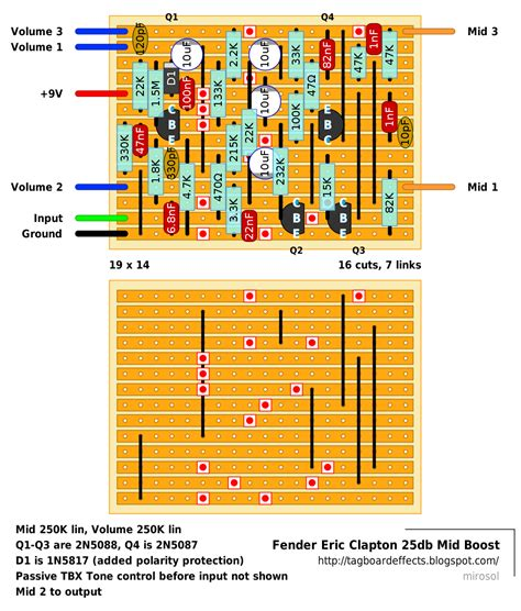 layout that doesn t work html guitar fx layouts fender eric clapton 25db mid boost