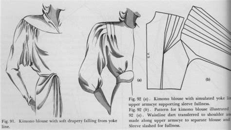 dress design draping and flat pattern making free download rhonda s creative life a great find