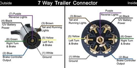 how to install a 7 way trailer connector to add a 12 volt
