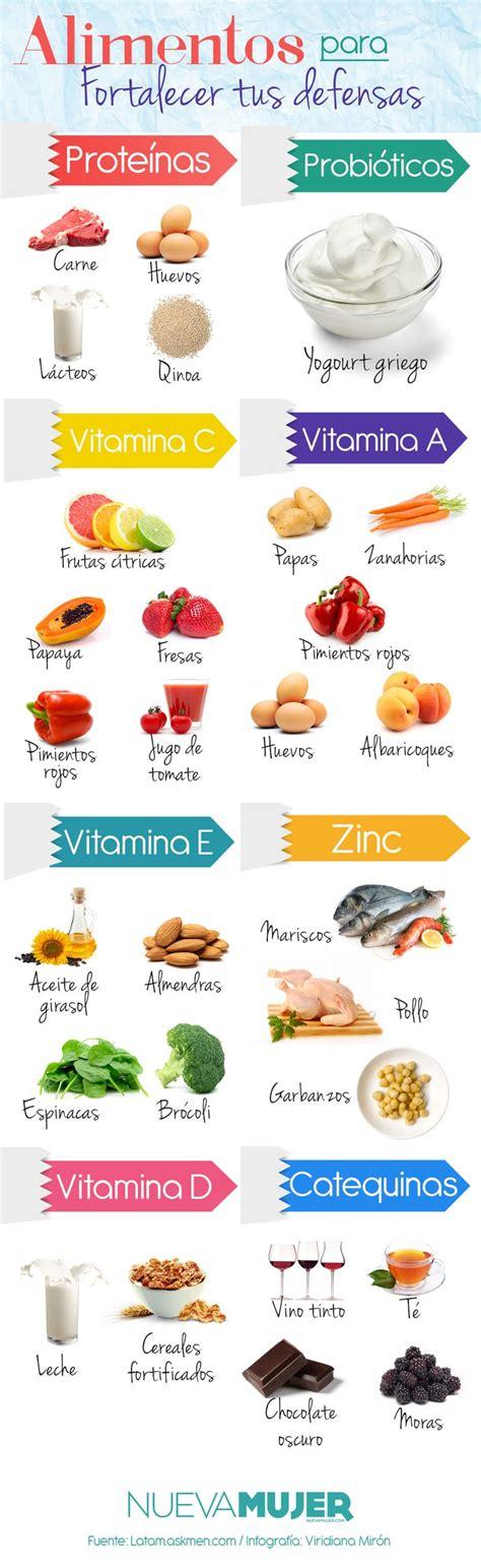alimentos para el sistema inmunologico m 225 s de 25 ideas incre 237 bles sobre alimentos saludables en