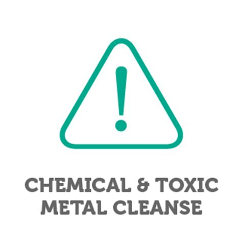 Chemical And Metal Detox by Cleansing Products From Global Healing Center