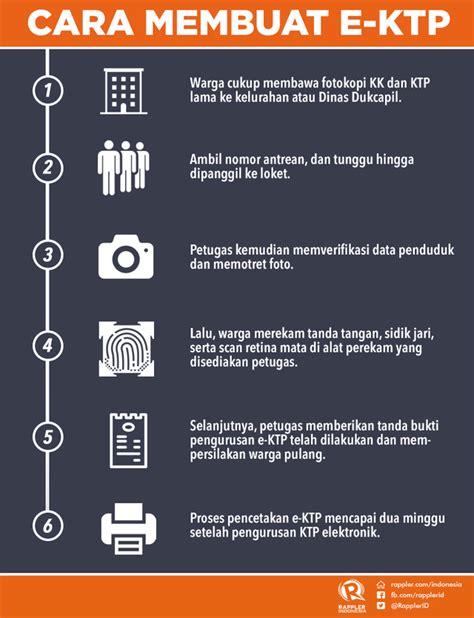 cara buat e paspor indonesia video cara membuat e ktp