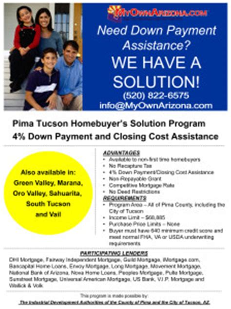 pima county housing search home program pima county appsutorrent