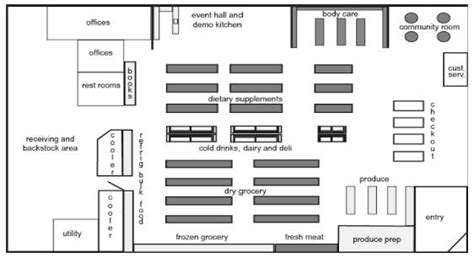 warehouse layout strategy natural grocers by vitamin cottage inc form 10 k