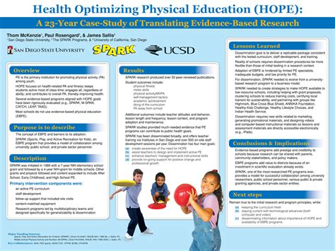 Physical Education Sport Health 2 relevant research publications
