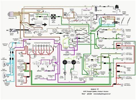 triumph herald wiring diagram wiring diagram and