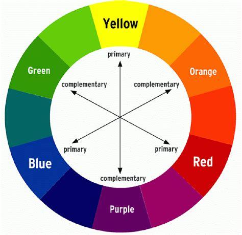 colour compliments umk art culture shopping for clothes