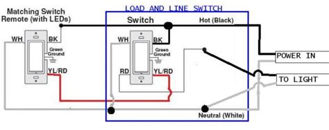 wiring diagram switch at end diagram free