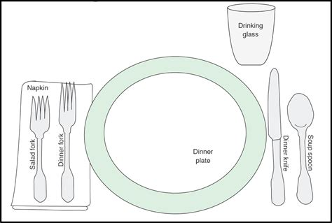 Place Setting Template | formal and casual place setting template free download