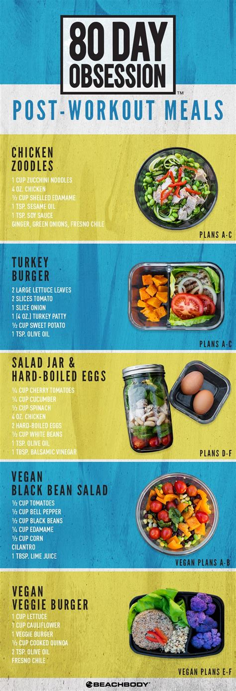 Pdf Meal Planner Yellow Kahootie Co by The 25 Best 80 Day Obsession Ideas On