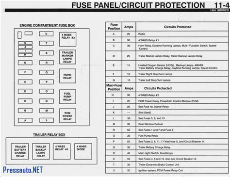 2016 Fusion Fuse Diagram ford fusion passenger side fuse box wiring library