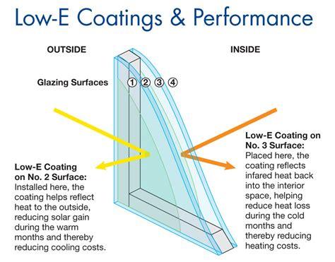 Online Interior Design Tool high performance windows home power magazine