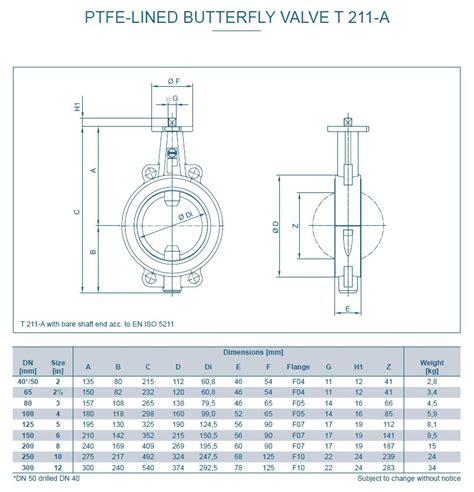 smc valve wiring diagram 28 images smc solenoid valve