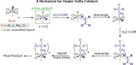 Ethyl Vinyl Acetate Vs Polypropylene - polymers