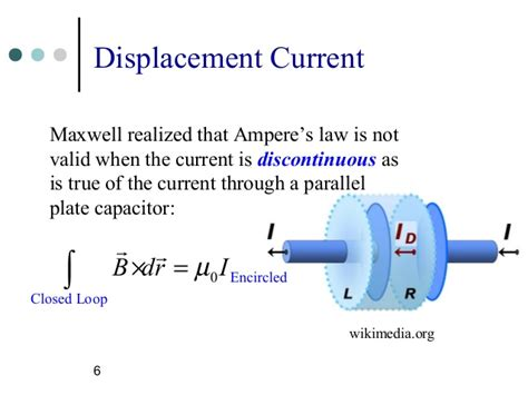 an air filled parallel plate capacitor has a capacitance of 1 of the plate separation is current through a parallel plate capacitor 28 images a parallel plate air filled capacitor