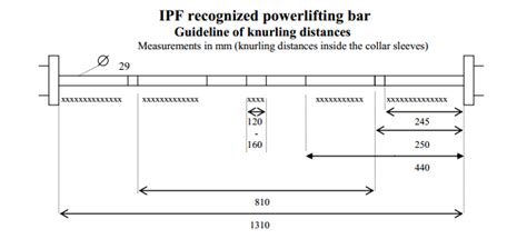 ipf bench press rules legal powerlifting equipment specifications and rules