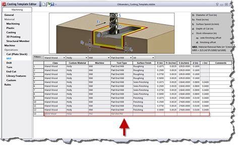 The Magic Of Costing Customizing For Materials In Solidworks Solidworks Costing Template